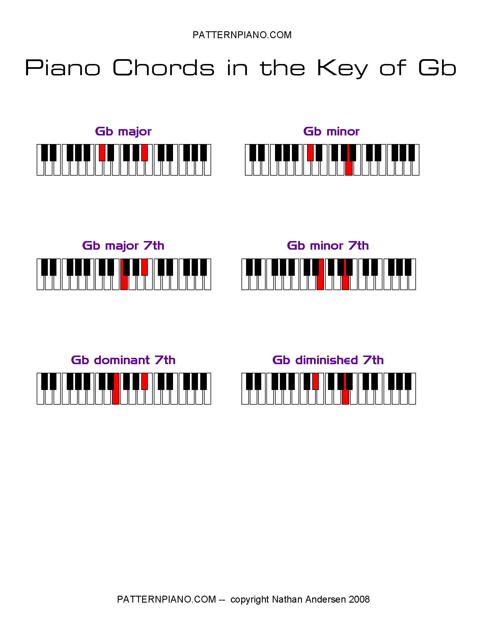E Chord Piano piano chords in key Gb poster